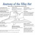 Le chapeau Tilley TH4