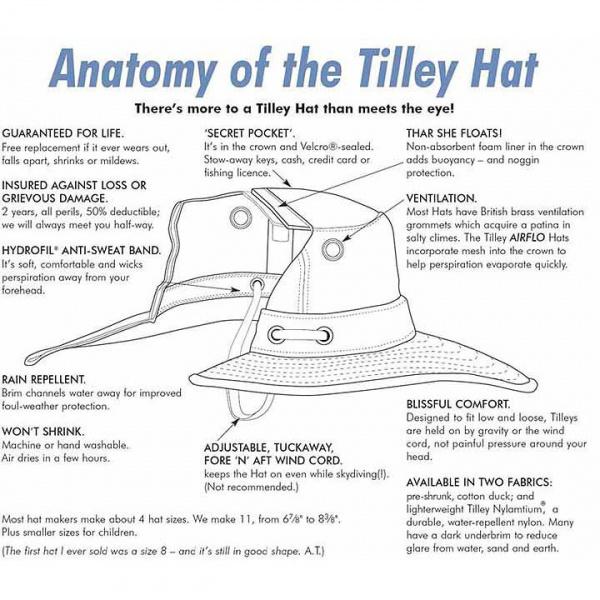 Le chapeau LTM6 AIRFLO®